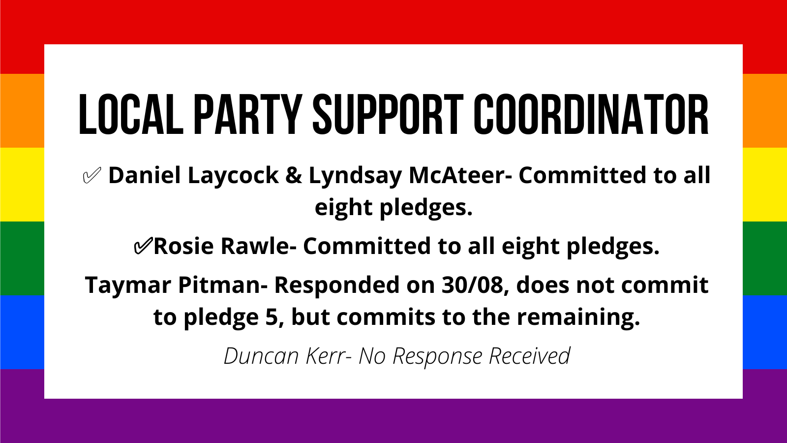 Local Party Support Coordinator ✅ Daniel Laycock & Lyndsay McAteer- Committed to all eight pledges. ✅Rosie Rawle- Committed to all eight pledges. Taymar Pitman- Responded on 30/08, does not commit to pledge 5, but commits to the remaining. Duncan Kerr- No Response Received